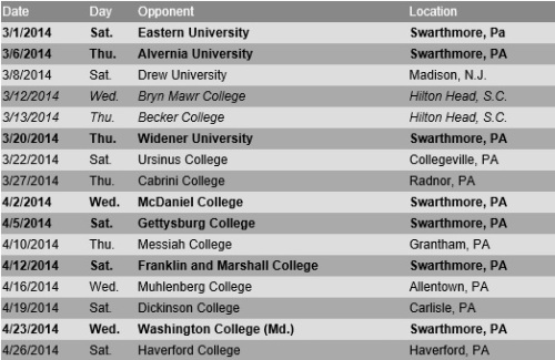 Swarthmore Women's Lacrosse 2014 Schedule