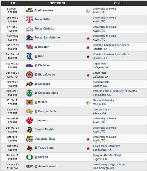 Texas Men's Lacrosse 2014 Schedule