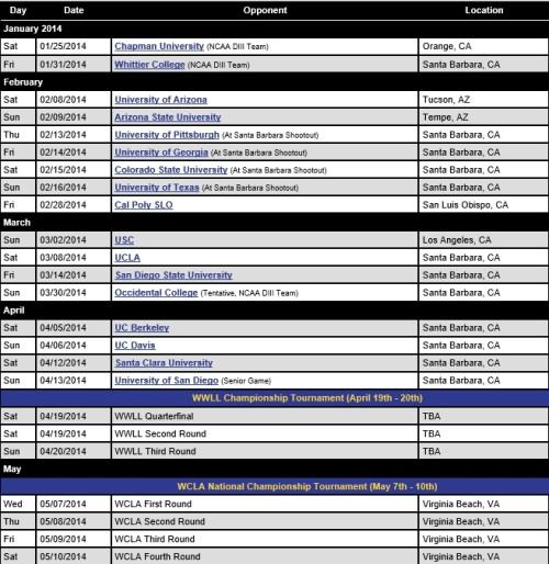 UC Santa Barbara Women's Lacrosse 2014 Schedule