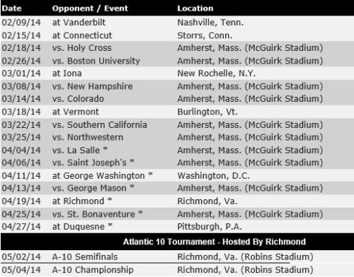 UMass Women's Lacrosse 2014 Schedule