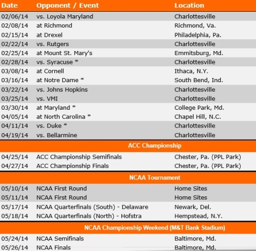 Virginia Men's Lacrosse 2014 Schedule