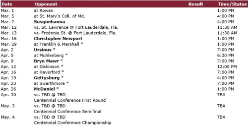Washington College Women's Lacrosse 2014 Schedule