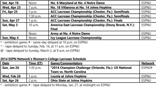 2014 ESPN Lacrosse Schedule 2