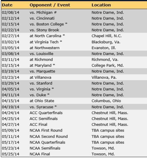Notre Dame Women's Lacrosse 2014 Schedule
