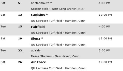 Quinnipiac Men's Lacrosse 2014 Schedule 2