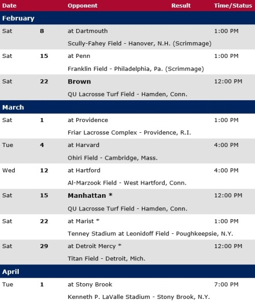 Quinnipiac Men's Lacrosse 2014 Schedule