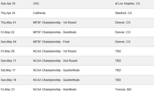 Stanford Women's Lacrosse 2014 Schedule 2