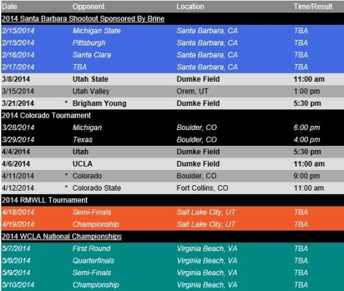 Westminster Women's Lacrosse 2014 Schedule