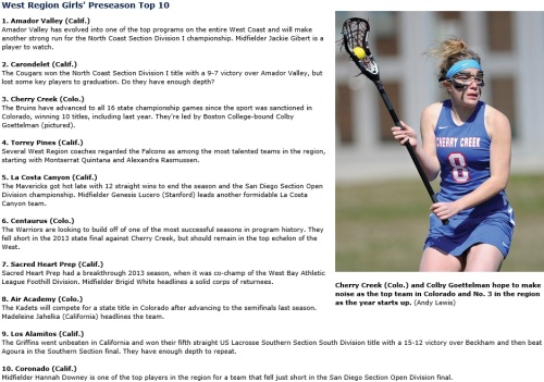 Nike US Lacrosse 2014 Preseason West Region High School Girls Rankings