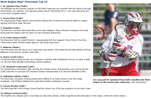 West Region Boys Lacrosse Preseason Rankings