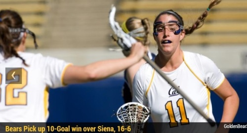 "California responded in a big way after suffering two tough defeats in its last two games with a convincing 16-6 victory over Siena on Wednesday afternoon from Kabam Field at Memorial Stadium. Golden Bear veterans led the way to get the team back in the win column with five goals coming from junior Gaby Christman, four from senior Amelia Burke and three from senior Paige Gasparino. Christman recorded nine shots, Burke was 3-for-4 with free-position attempts and Gasparino also chipped in an assist, two ground balls, a draw and a caused turnover.  Cal (2-2, 1-2, MPSF) set the tone early and shut out the Saints through the first half.  ""We knew this game was a critical turning point of our season,"" head coach Ginger Miles said. ""We wanted to set the tone early and maintain the momentum throughout the game. We needed to clean up the mental mistakes that we had made in the two previous games. We did a great job today in all facets of the game."" Just two minutes into the game, Christman notched her first goal of the day to give the Bears the early 1-0 advantage. That goal kick started the scoring barrage as the Bears went into the locker room with a 12-0 halftime lead.  ""Gaby came out on fire,"" Miles said. ""She really wanted to set a tone. Often times she is the spark on offense and defense, and she has made her mark causing turnovers and utilizing her speed on offense too."" The huge first-half lead gave Miles and her coaching staff a chance to get more players off the bench and into the game for some valuable playing time."