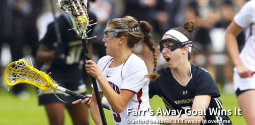 "Hannah Farr scored as time ran out in the first overtime half and No. 19 Stanford controlled the ball thereafter to beat No. 11 Towson, 8-7, in nonconference women's lacrosse Friday at Johnny Unitas Stadium. Stanford (4-1) maintained possession throughout the entire six minutes of overtime and for all but 19 seconds of the game's final 9:03. In fact, Towson (2-3) was unable to even get off a shot for the game's final 17:08. But it was Farr's goal combined with strong draws taken by specialist Emily Newstrom and controlled by teammates Megan Lerner and Rachel Kalick that enabled Stanford to maintain possession throughout overtime. Lerner controlled the opening overtime draw and Stanford played for one good shot before Farr was fouled in the 8-meter arc with three seconds left in the three-minute half. With a free position from a poor angle on the right side of the arc, Farr took two quick steps and fired over the right shoulder of goalie Kelsea Donnelly to give Stanford the lead. ""After Megan won the draw, we were trying to read what defense Towson was playing,"" Stanford coach Amy Bokker said. ""We ran an initial play, but didn't get a shot off and then we were scrambling a little before Hannah drew the eight-meter."" The first overtime must be played in its entirety, and the second three-minute half opened with Kalick's draw control – her first of the season. With help from a two-minute penalty on Towson, the Cardinal was able to run out the clock, though not without difficulty. With about 30 seconds left, Adrienne Anderson had the ball checked away on a triple team, only for Meg Lentz to make the pickup and prevent the turnover. Alex Poplawski ran out the final seconds."