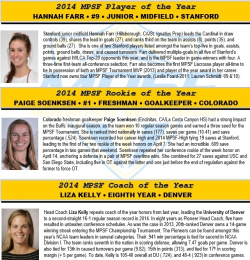 MPSF Women's Lacrosse 2014 Major Awards