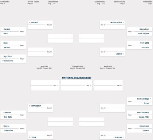 2014 NCAA Women's National Championships Brackets