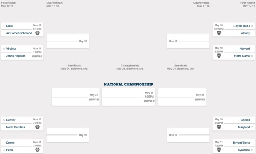 NCAA Men's Lacrosse 2014 National Championship Brackets