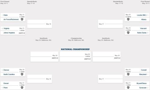 NCAA Men's Lacrosse 2014 National Championship Brackets