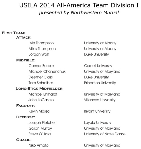 USILA NCAA DI Men's Lacrosse All-America First Team 2014